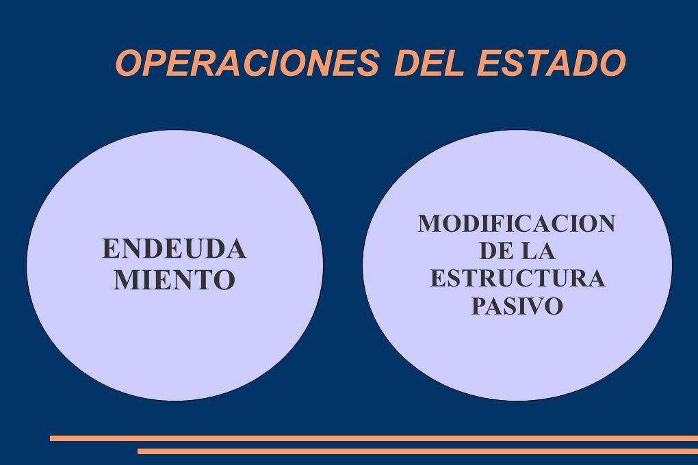 OPERACIONES DEL ESTADO ENDEUDA MIENTO MODIFICACION DE LA ESTRUCTURA PASIVO