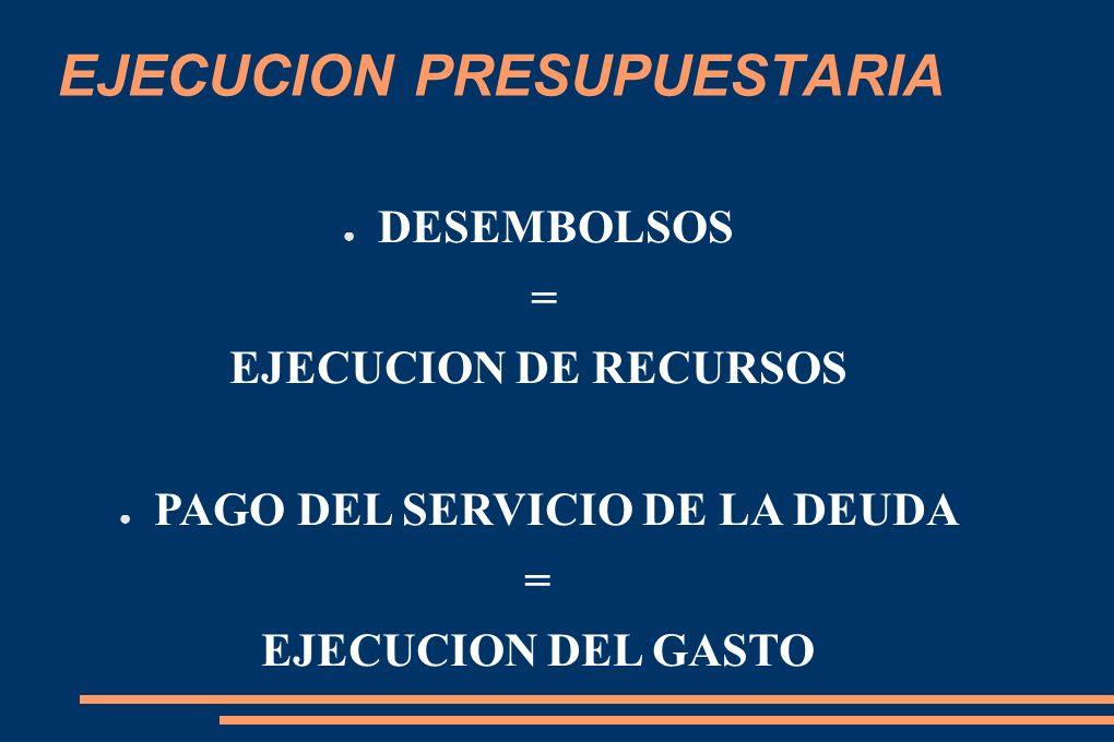 EJECUCION PRESUPUESTARIA DESEMBOLSOS = EJECUCION DE RECURSOS PAGO DEL SERVICIO DE LA DEUDA = EJECUCION DEL GASTO