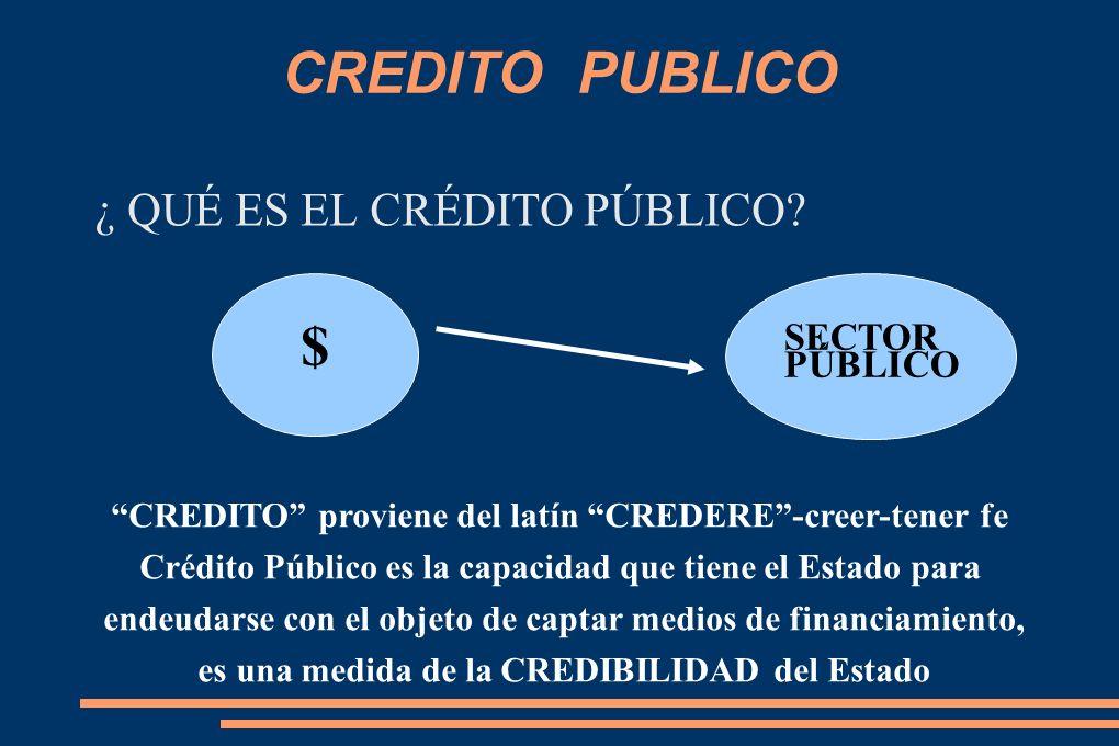 CREDITO PUBLICO ¿ QUÉ ES EL CRÉDITO PÚBLICO.