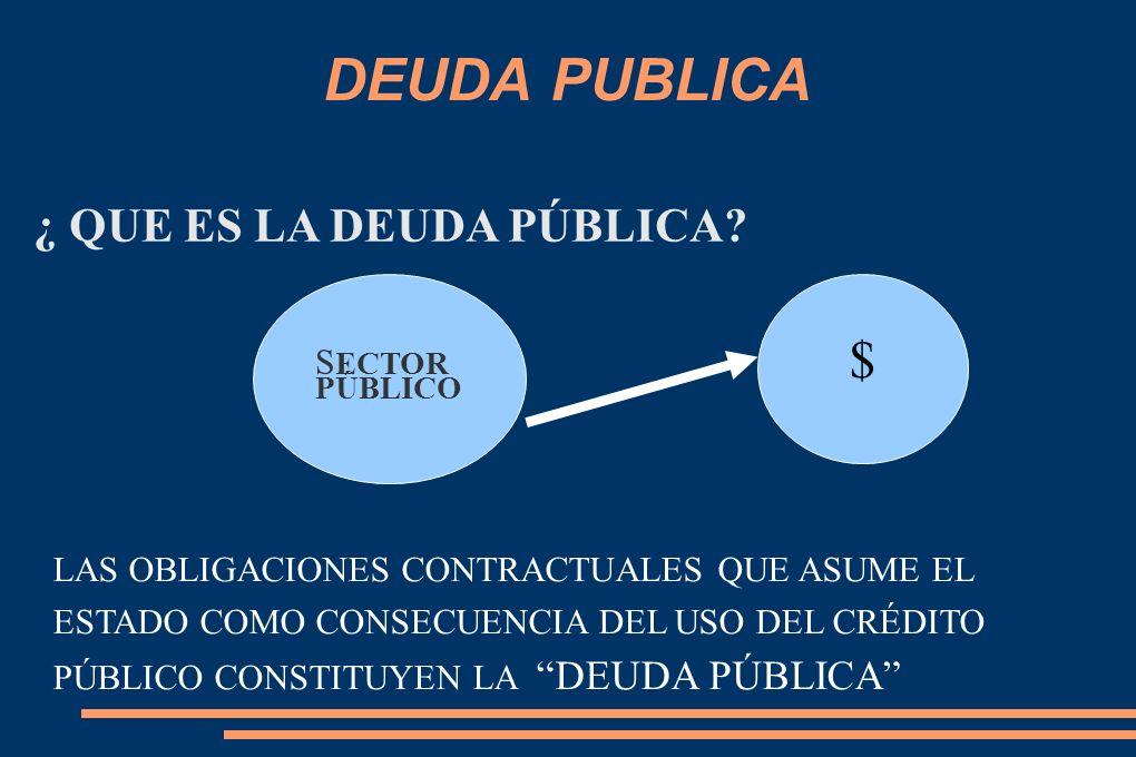 DEUDA PUBLICA ¿ QUE ES LA DEUDA PÚBLICA.