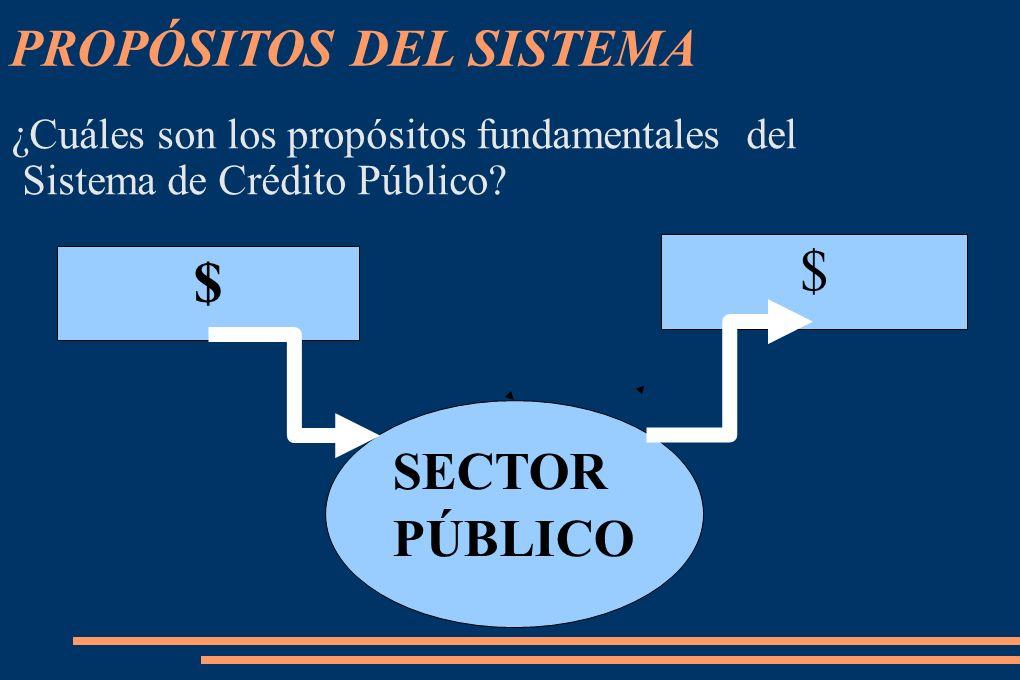 ¿Cuáles son los propósitos fundamentales del Sistema de Crédito Público.