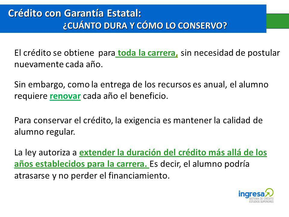 Crédito con Garantía Estatal: ¿CUÁNTO DURA Y CÓMO LO CONSERVO.