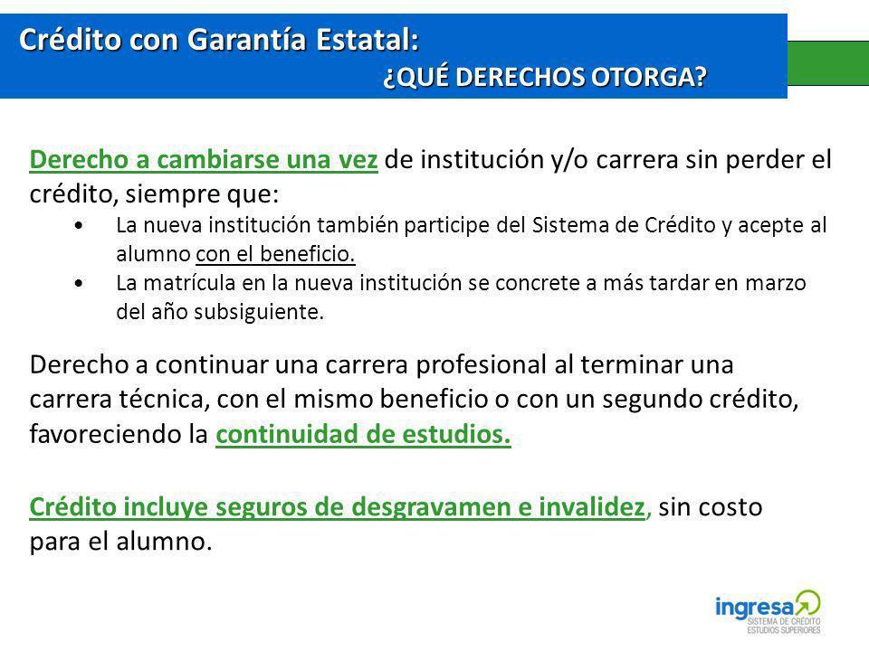 Crédito con Garantía Estatal: ¿QUÉ DERECHOS OTORGA.