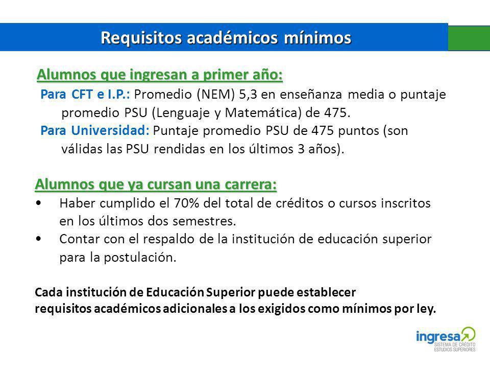 Requisitos académicos mínimos Requisitos académicos mínimos Alumnos que ingresan a primer año: Alumnos que ingresan a primer año: Para CFT e I.P.: Promedio (NEM) 5,3 en enseñanza media o puntaje promedio PSU (Lenguaje y Matemática) de 475.