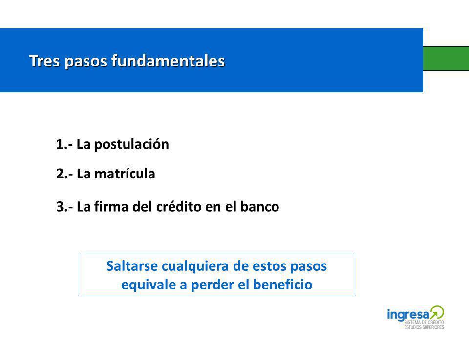 1.- La postulación Tres pasos fundamentales Tres pasos fundamentales Saltarse cualquiera de estos pasos equivale a perder el beneficio 2.- La matrícula 3.- La firma del crédito en el banco