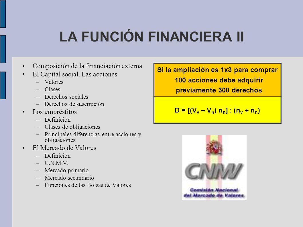 LA FUNCIÓN FINANCIERA II Composición de la financiación externa El Capital social. Las acciones –Valores –Clases –Derechos sociales –Derechos de suscr