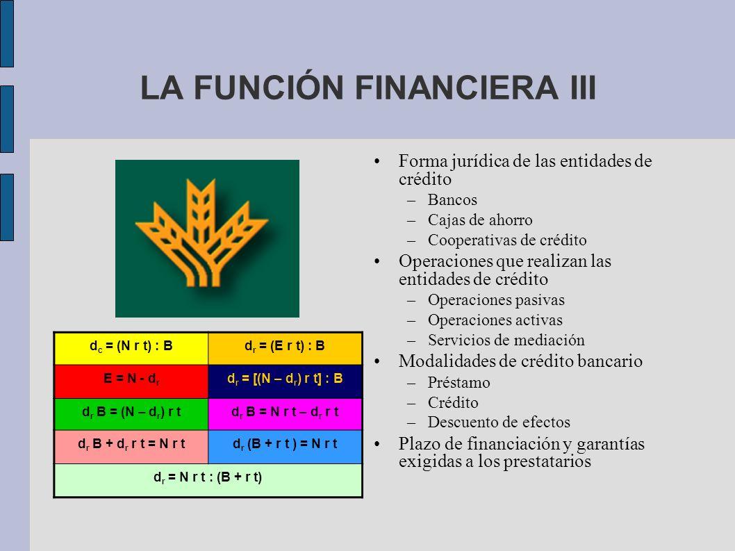 LA FUNCIÓN FINANCIERA III Forma jurídica de las entidades de crédito –Bancos –Cajas de ahorro –Cooperativas de crédito Operaciones que realizan las en