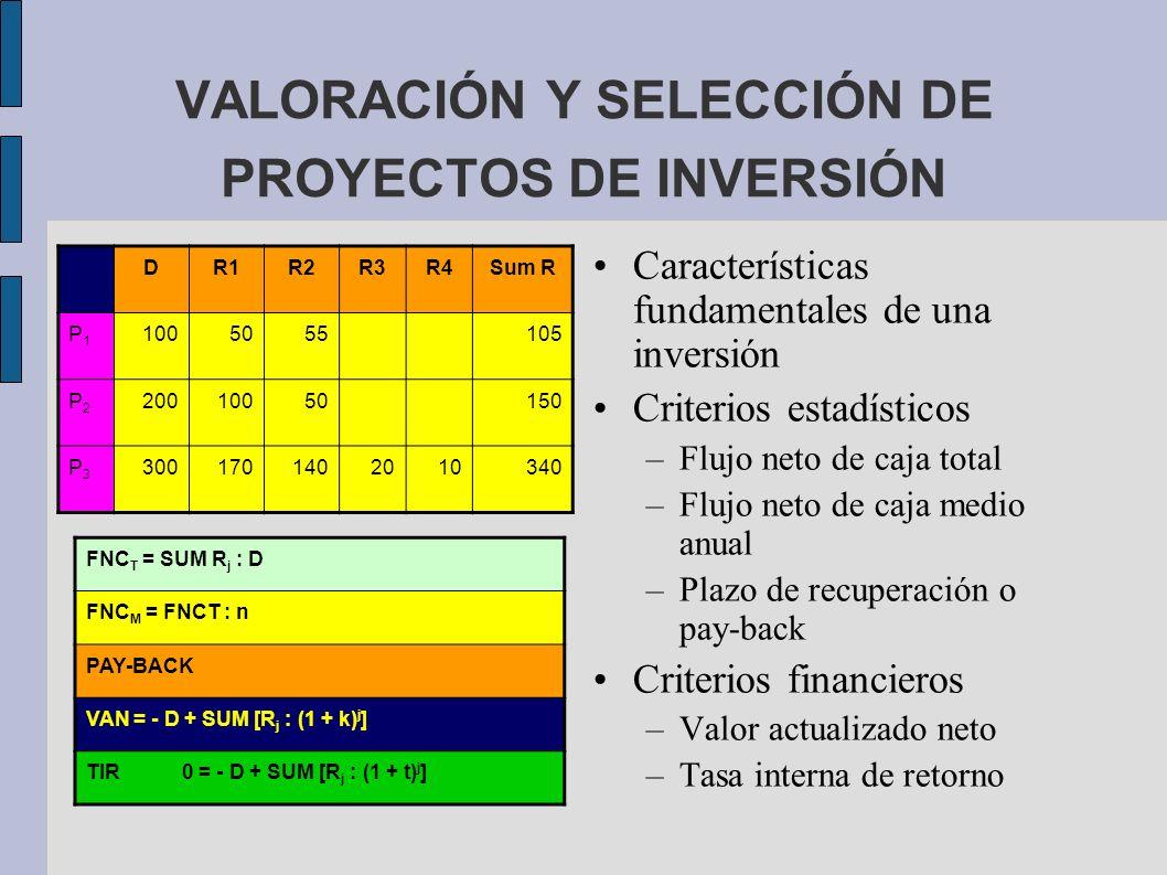 VALORACIÓN Y SELECCIÓN DE PROYECTOS DE INVERSIÓN Características fundamentales de una inversión Criterios estadísticos –Flujo neto de caja total –Fluj
