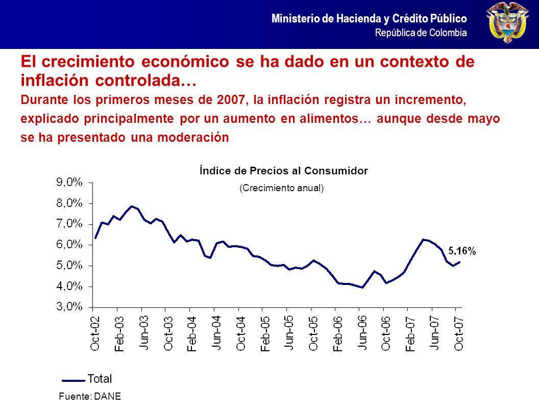 Ministerio de Hacienda y Crédito Público República de Colombia El crecimiento económico se ha dado en un contexto de inflación controlada… Durante los