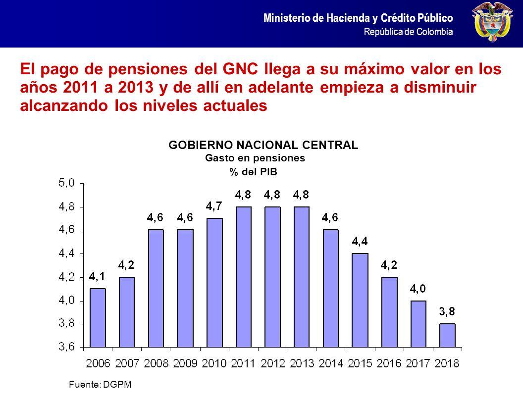 Ministerio de Hacienda y Crédito Público República de Colombia El pago de pensiones del GNC llega a su máximo valor en los años 2011 a 2013 y de allí