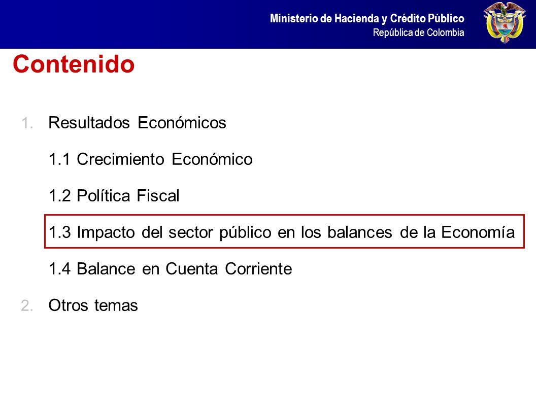Ministerio de Hacienda y Crédito Público República de Colombia Contenido 1. Resultados Económicos 1.1 Crecimiento Económico 1.2 Política Fiscal 1.3 Im