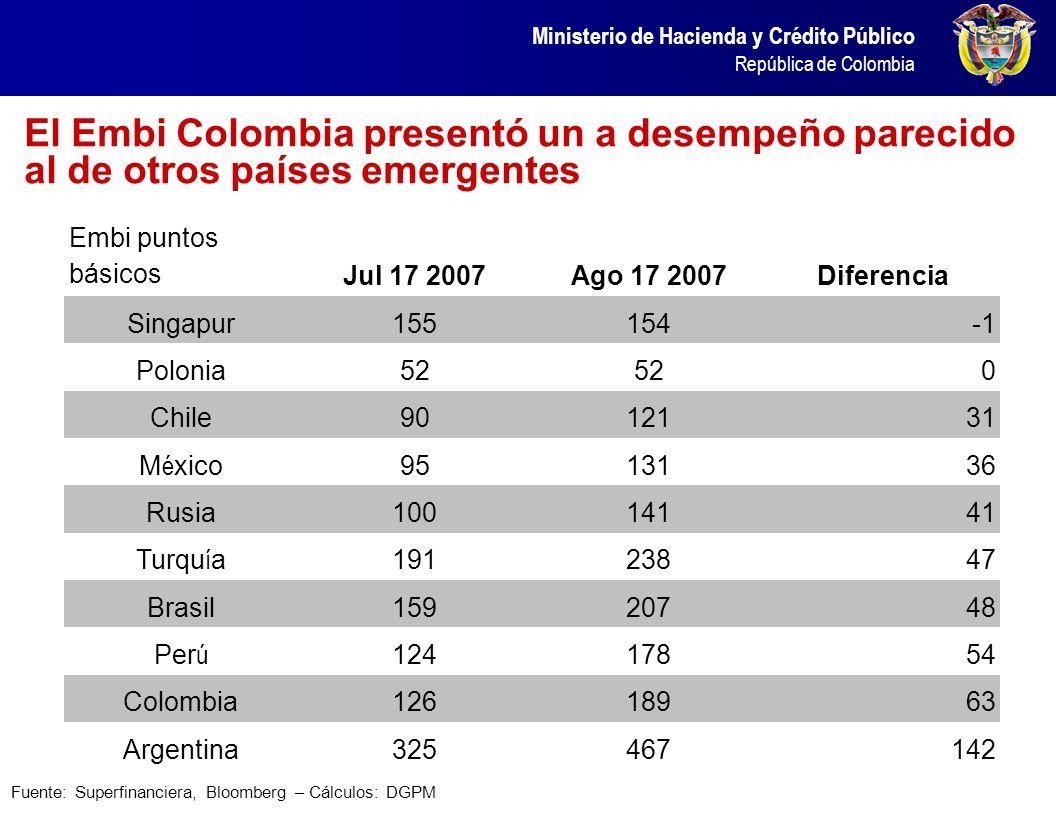 Ministerio de Hacienda y Crédito Público República de Colombia El Embi Colombia presentó un a desempeño parecido al de otros países emergentes Fuente: