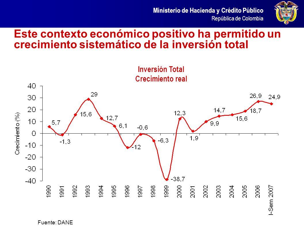 Ministerio de Hacienda y Crédito Público República de Colombia Este contexto económico positivo ha permitido un crecimiento sistemático de la inversió