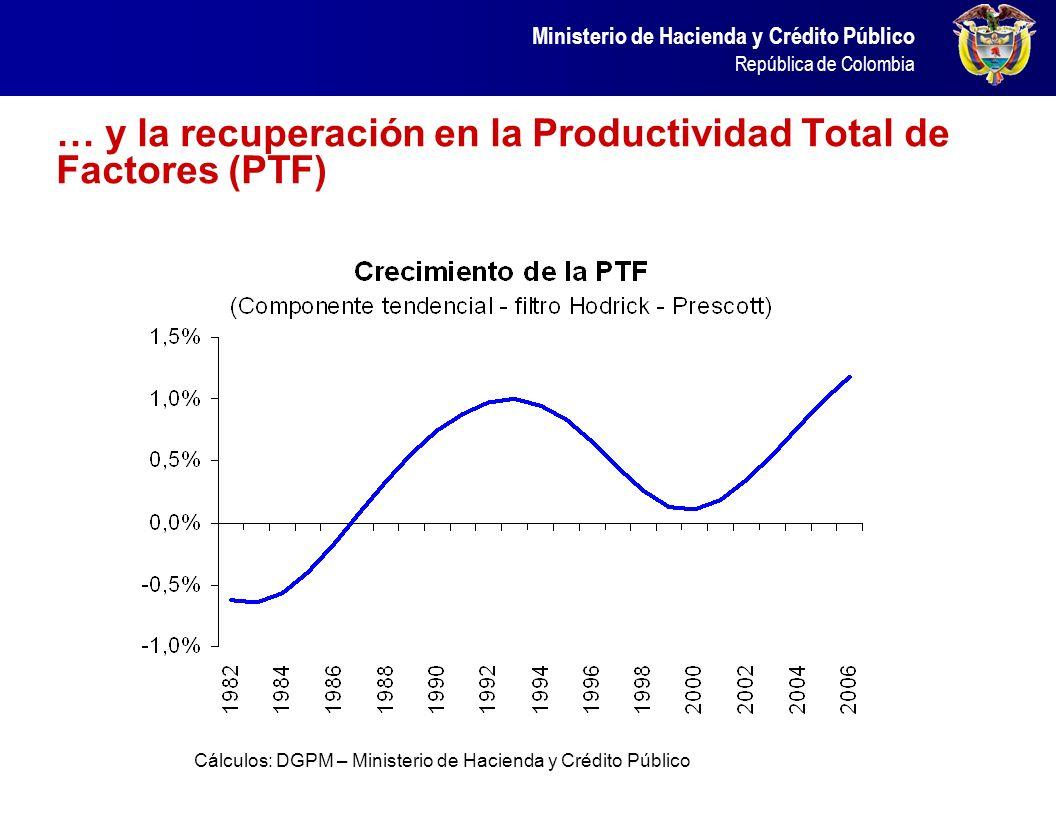 Ministerio de Hacienda y Crédito Público República de Colombia … y la recuperación en la Productividad Total de Factores (PTF) Cálculos: DGPM – Minist