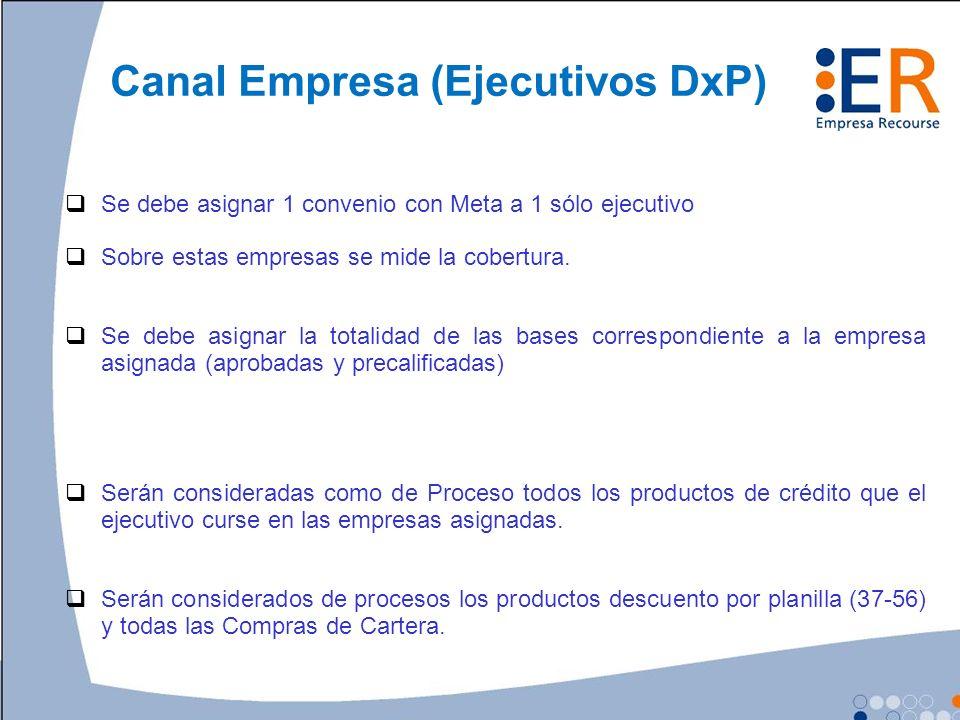 Canal Empresa (Ejecutivos DxP) Se debe asignar 1 convenio con Meta a 1 sólo ejecutivo Sobre estas empresas se mide la cobertura. Se debe asignar la to