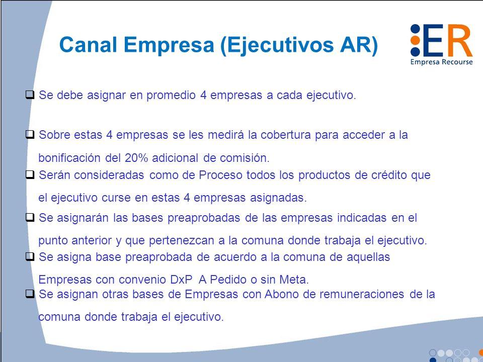 Canal Empresa (Ejecutivos AR) Se debe asignar en promedio 4 empresas a cada ejecutivo. Sobre estas 4 empresas se les medirá la cobertura para acceder