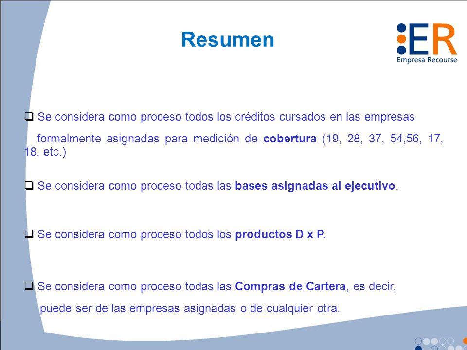 Resumen Se considera como proceso todos los créditos cursados en las empresas formalmente asignadas para medición de cobertura (19, 28, 37, 54,56, 17,