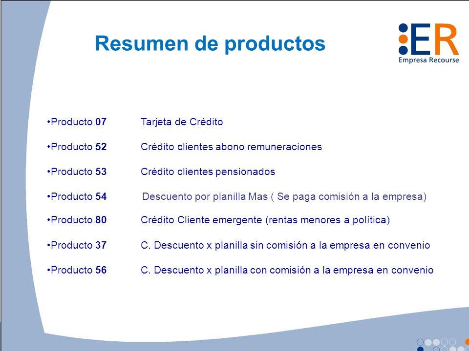 Resumen de productos Producto 07Tarjeta de Crédito Producto 52Crédito clientes abono remuneraciones Producto 53Crédito clientes pensionados Producto 5