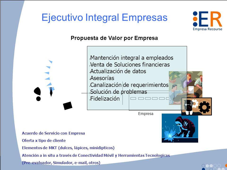 Ejecutivo Integral Empresas Empresa Acuerdo de Servicio con Empresa Oferta x tipo de cliente Elementos de MKT (dulces, lápices, minidìpticos) Atención