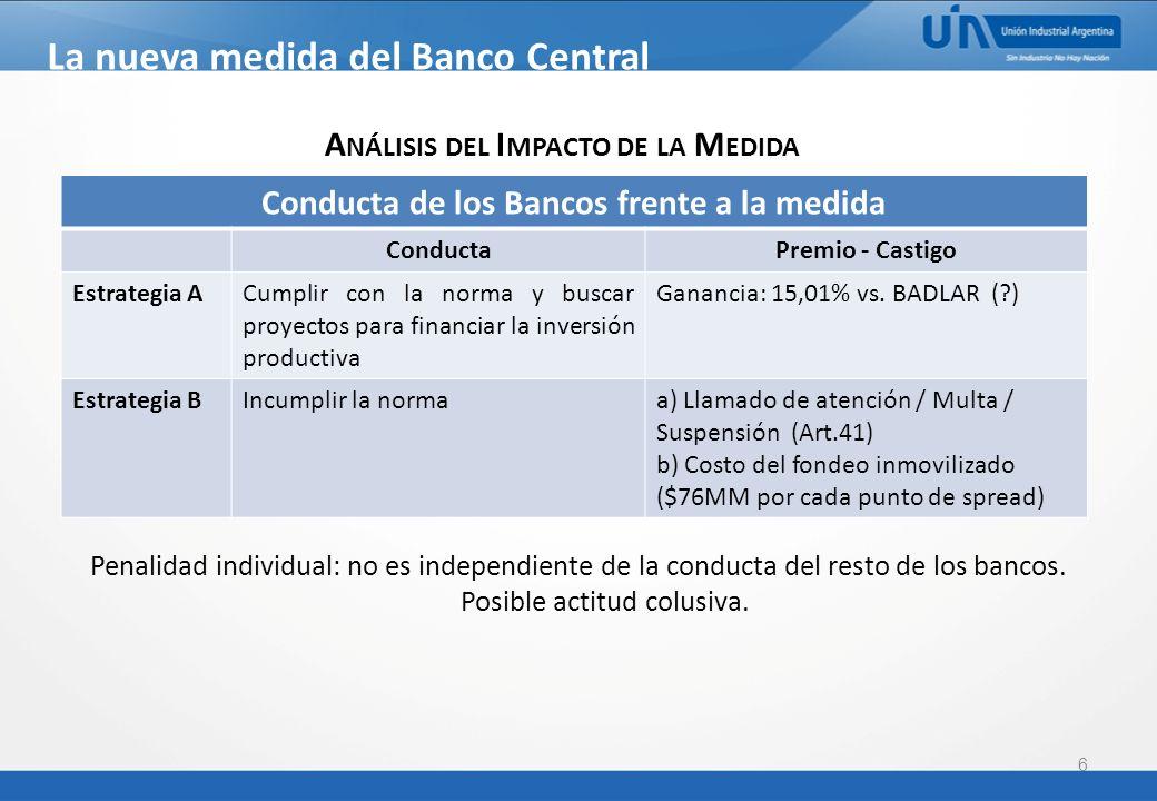 6 La nueva medida del Banco Central Comunicación BCRA A 5319 A NÁLISIS DEL I MPACTO DE LA M EDIDA Conducta de los Bancos frente a la medida ConductaPremio - Castigo Estrategia ACumplir con la norma y buscar proyectos para financiar la inversión productiva Ganancia: 15,01% vs.