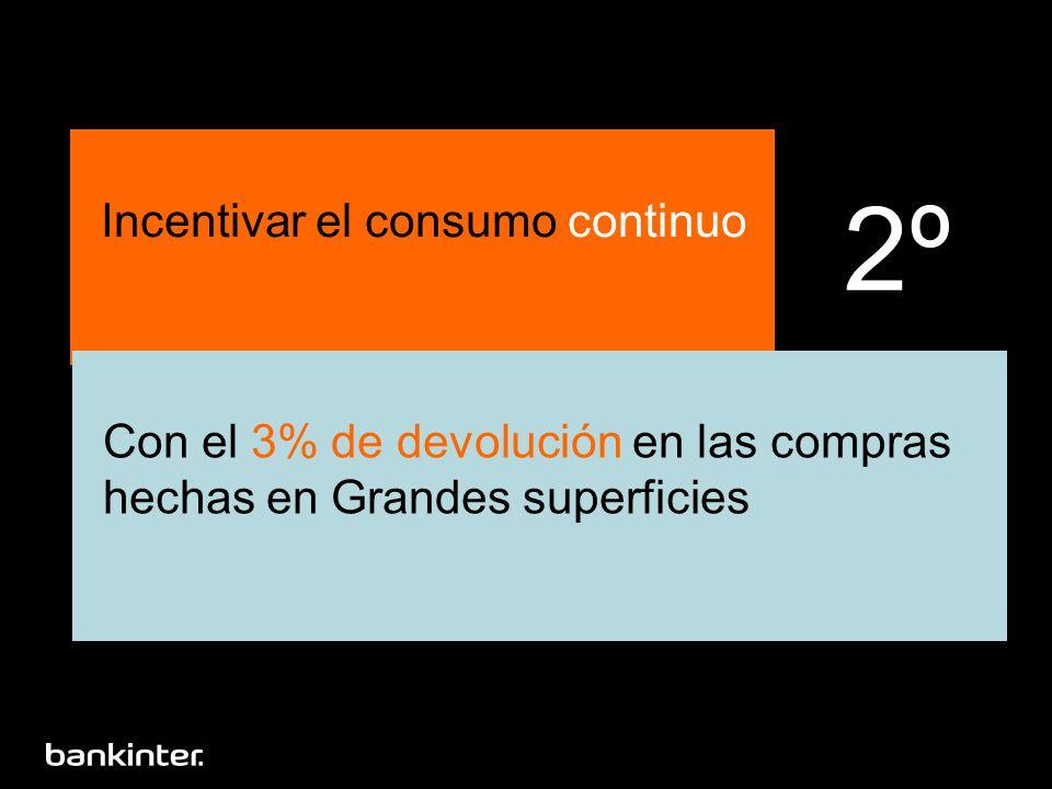 Incentivar el consumo continuo Con el 3% de devolución en las compras hechas en Grandes superficies 2º