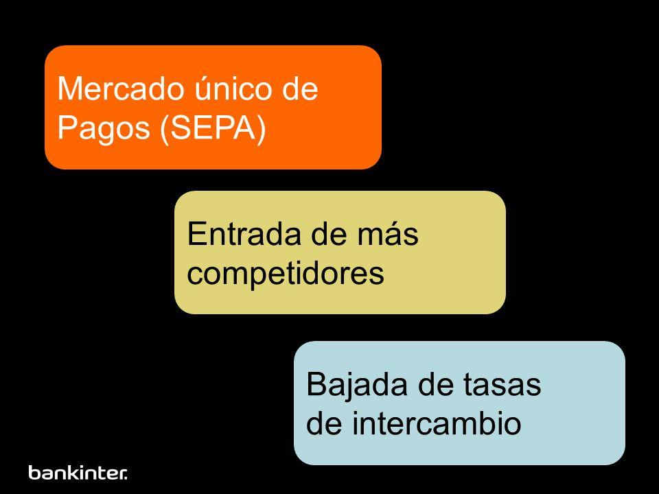 Mercado único de Pagos (SEPA) Bajada de tasas de intercambio Entrada de más competidores