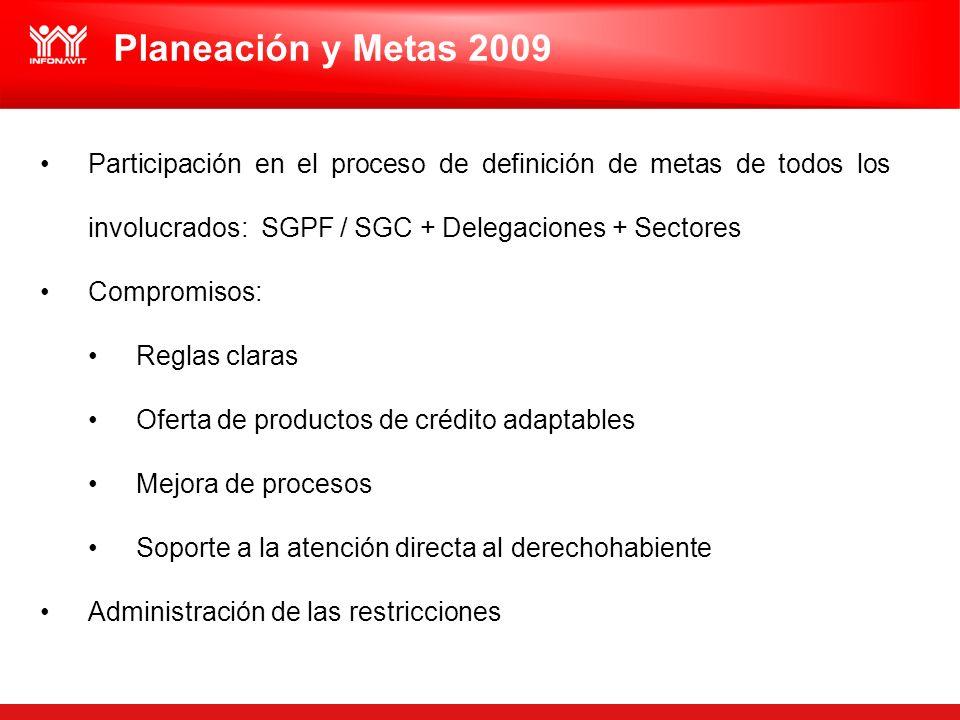 Participación en el proceso de definición de metas de todos los involucrados: SGPF / SGC + Delegaciones + Sectores Compromisos: Reglas claras Oferta de productos de crédito adaptables Mejora de procesos Soporte a la atención directa al derechohabiente Administración de las restricciones Planeación y Metas 2009