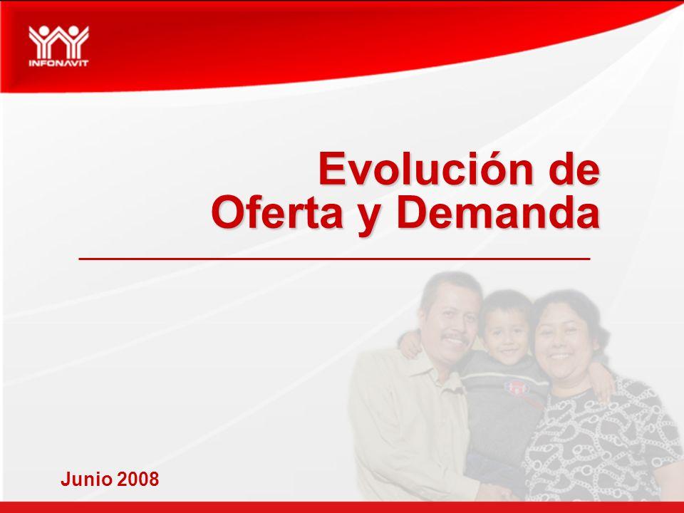Evolución de Oferta y Demanda Junio 2008
