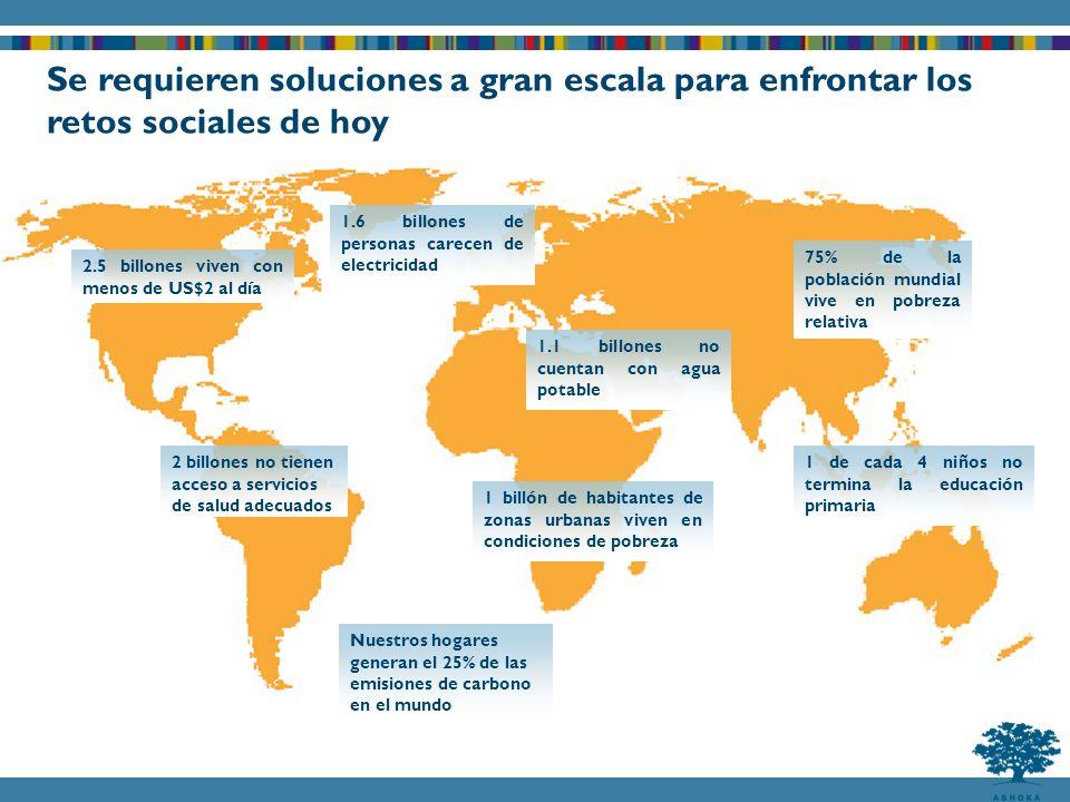 Se requieren soluciones a gran escala para enfrontar los retos sociales de hoy 75% de la población mundial vive en pobreza relativa 2.5 billones viven