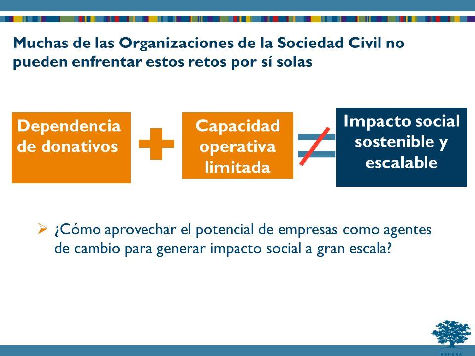 Muchas de las Organizaciones de la Sociedad Civil no pueden enfrentar estos retos por sí solas Dependencia de donativos Capacidad operativa limitada = Impacto social sostenible y escalable ¿Cómo aprovechar el potencial de empresas como agentes de cambio para generar impacto social a gran escala?