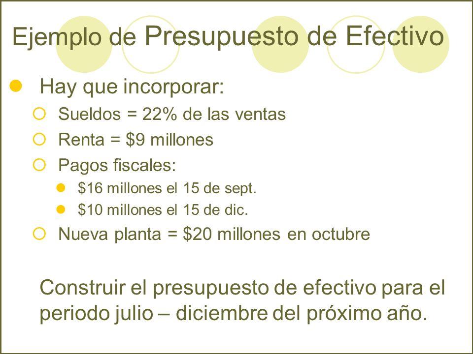 Ejemplo de Presupuesto de Efectivo Hay que incorporar: Sueldos = 22% de las ventas Renta = $9 millones Pagos fiscales: $16 millones el 15 de sept. $10