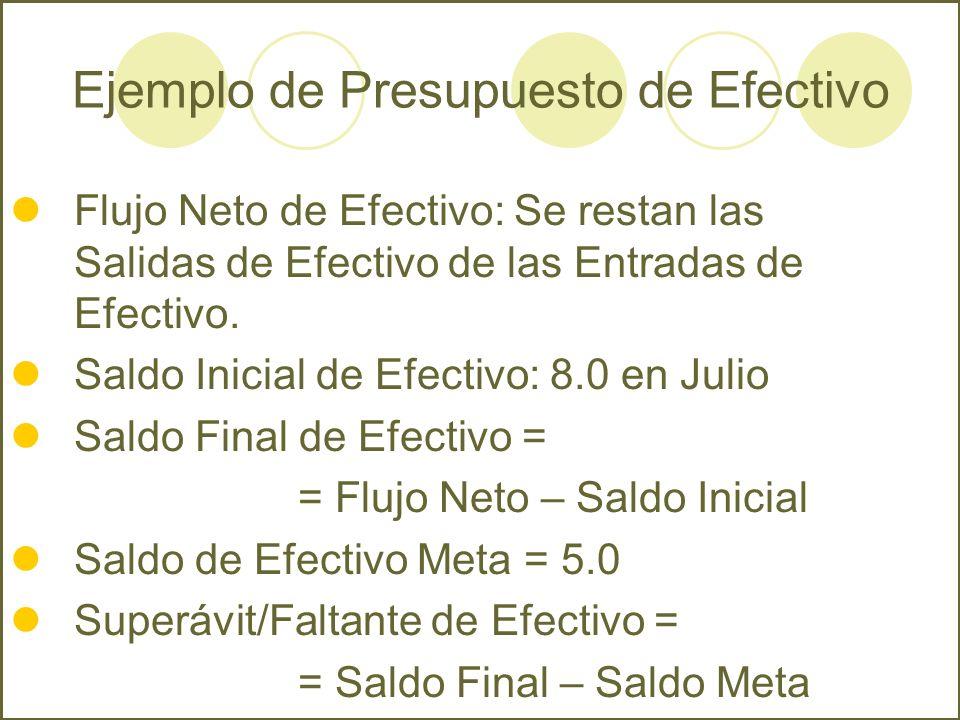 Flujo Neto de Efectivo: Se restan las Salidas de Efectivo de las Entradas de Efectivo. Saldo Inicial de Efectivo: 8.0 en Julio Saldo Final de Efectivo