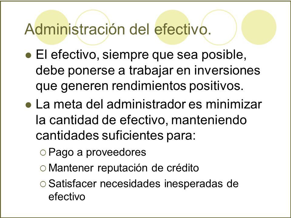 Administración del efectivo.
