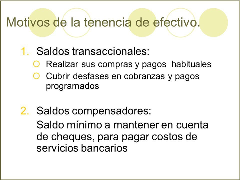 Motivos de la tenencia de efectivo. 1.Saldos transaccionales: Realizar sus compras y pagos habituales Cubrir desfases en cobranzas y pagos programados