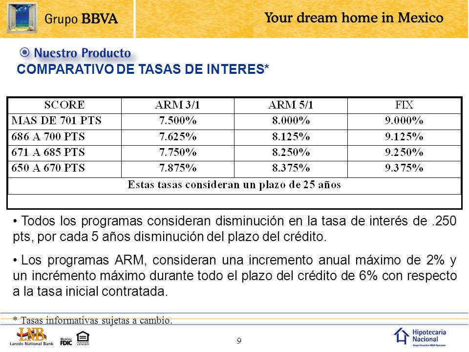 9 COMPARATIVO DE TASAS DE INTERES* Todos los programas consideran disminución en la tasa de interés de.250 pts, por cada 5 años disminución del plazo