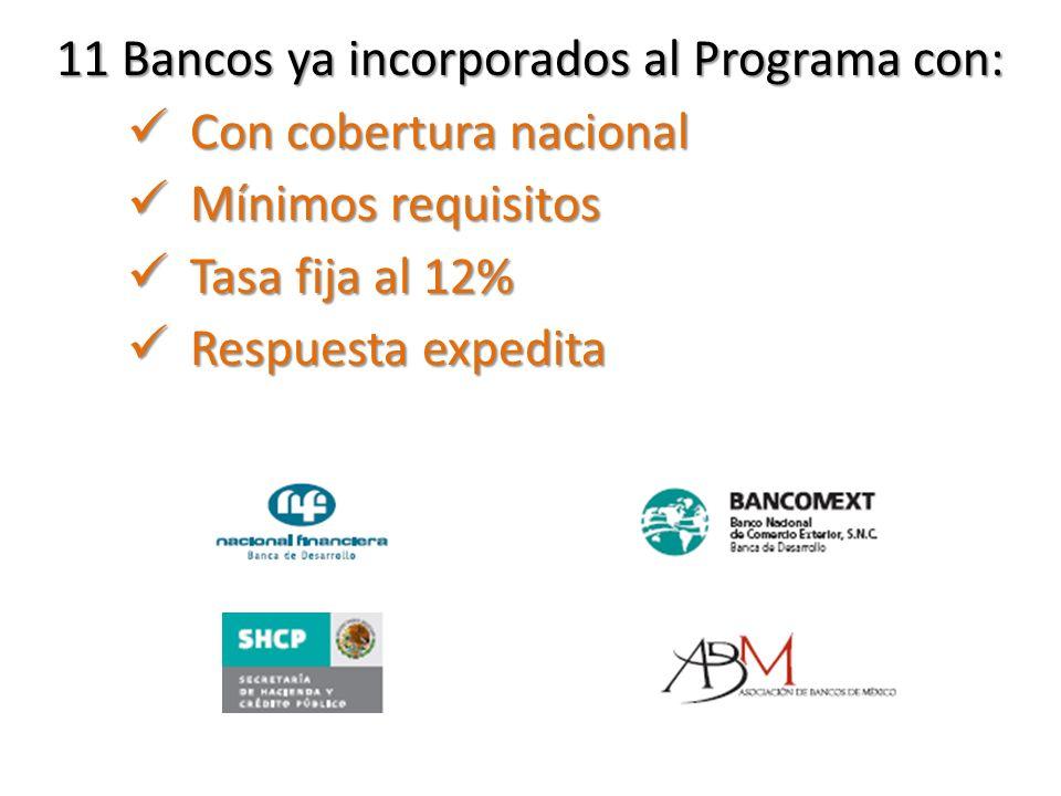 11 Bancos ya incorporados al Programa con: Con cobertura nacional Con cobertura nacional Mínimos requisitos Mínimos requisitos Tasa fija al 12% Tasa f