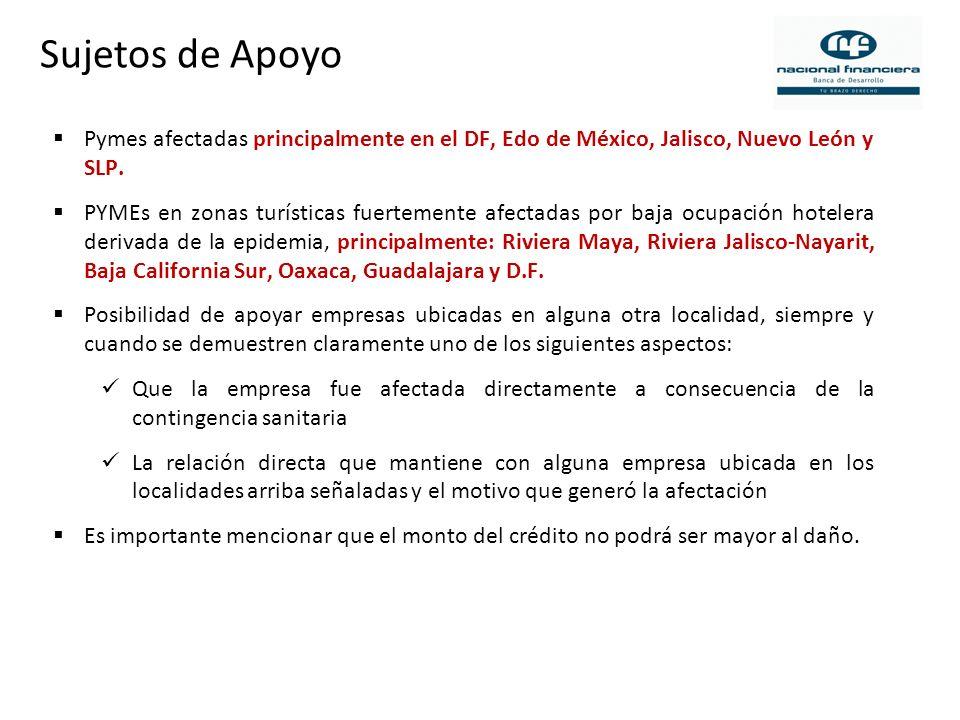 Pymes afectadas principalmente en el DF, Edo de México, Jalisco, Nuevo León y SLP. PYMEs en zonas turísticas fuertemente afectadas por baja ocupación