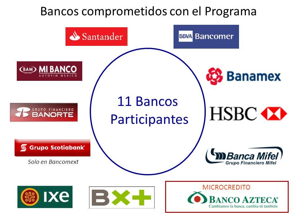 11 Bancos ya incorporados al Programa con: Con cobertura nacional Con cobertura nacional Mínimos requisitos Mínimos requisitos Tasa fija al 12% Tasa fija al 12% Respuesta expedita Respuesta expedita
