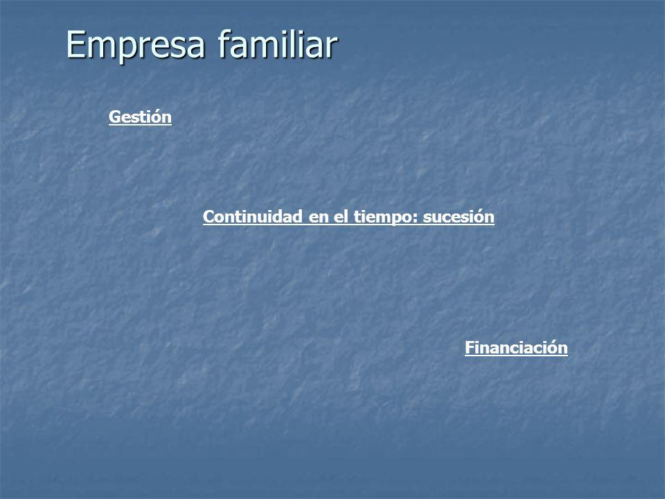 Empresa familiar Gestión Continuidad en el tiempo: sucesión Financiación