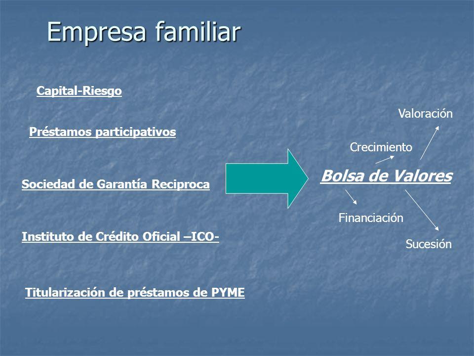 Empresa familiar Préstamos participativos Capital-Riesgo Sociedad de Garantía Reciproca Instituto de Crédito Oficial –ICO- Titularización de préstamos de PYME Bolsa de Valores Crecimiento Sucesión Valoración Financiación