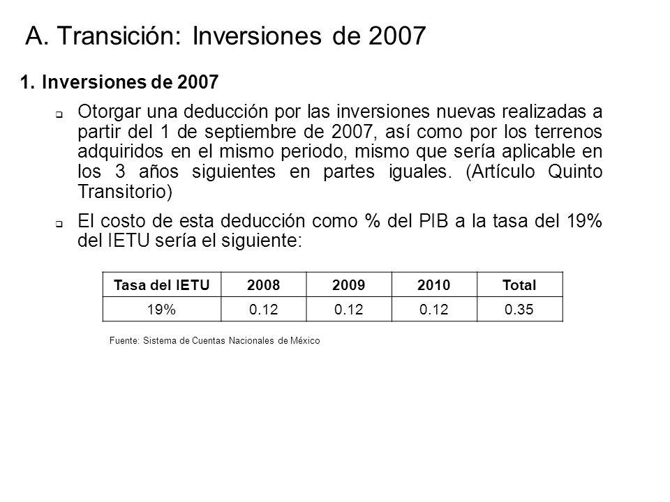 1.Inversiones de 2007 Otorgar una deducción por las inversiones nuevas realizadas a partir del 1 de septiembre de 2007, así como por los terrenos adquiridos en el mismo periodo, mismo que sería aplicable en los 3 años siguientes en partes iguales.