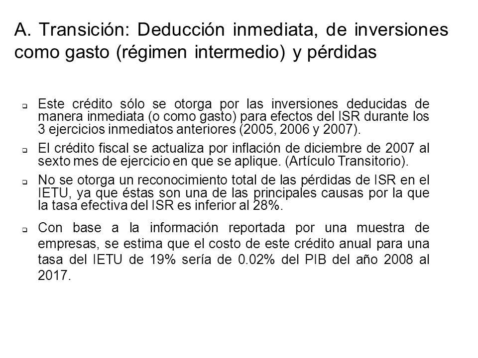 Este crédito sólo se otorga por las inversiones deducidas de manera inmediata (o como gasto) para efectos del ISR durante los 3 ejercicios inmediatos anteriores (2005, 2006 y 2007).