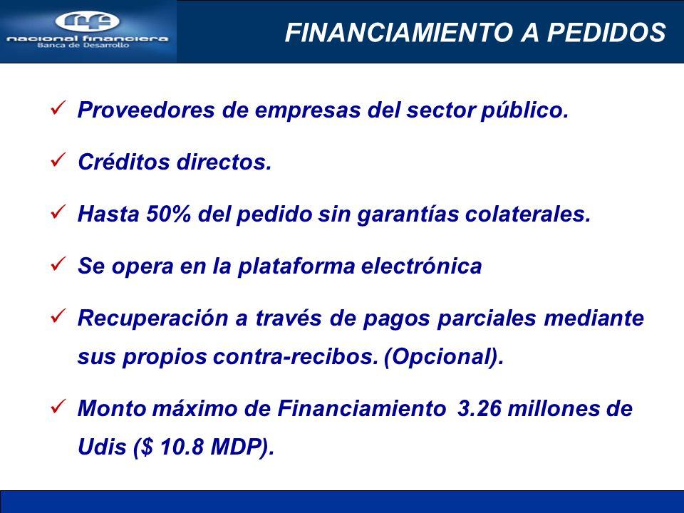 FINANCIAMIENTO A PEDIDOS Proveedores de empresas del sector público. Créditos directos. Hasta 50% del pedido sin garantías colaterales. Se opera en la