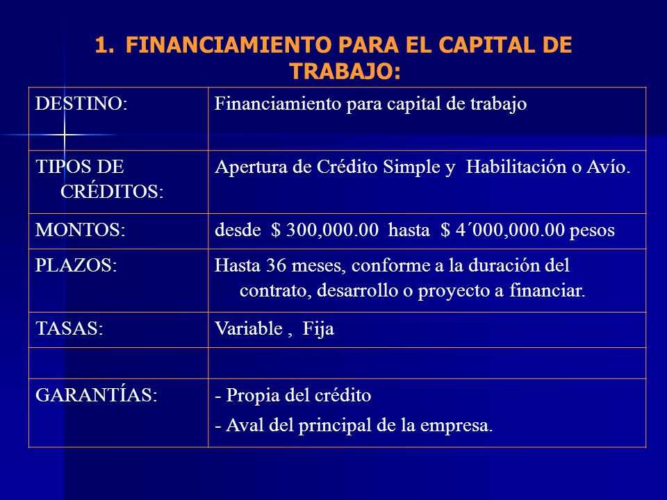 1. FINANCIAMIENTO PARA EL CAPITAL DE TRABAJO: DESTINO:Financiamiento para capital de trabajo TIPOS DE CRÉDITOS: Apertura de Crédito Simple y Habilitac
