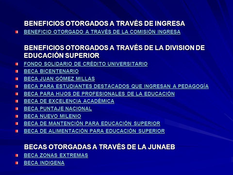 BENEFICIOS OTORGADOS A TRAVÉS DE INGRESA BENEFICIOS OTORGADOS A TRAVÉS DE INGRESA BENEFICIO OTORGADO A TRAVÉS DE LA COMISIÓN INGRESA BENEFICIO OTORGADO A TRAVÉS DE LA COMISIÓN INGRESA BENEFICIOS OTORGADOS A TRAVÉS DE LA DIVISION DE EDUCACIÓN SUPERIOR BENEFICIOS OTORGADOS A TRAVÉS DE LA DIVISION DE EDUCACIÓN SUPERIOR FONDO SOLIDARIO DE CRÉDITO UNIVERSITARIO FONDO SOLIDARIO DE CRÉDITO UNIVERSITARIO BECA BICENTENARIO BECA BICENTENARIO BECA JUAN GÓMEZ MILLAS BECA JUAN GÓMEZ MILLAS BECA PARA ESTUDIANTES DESTACADOS QUE INGRESAN A PEDAGOGÍA BECA PARA ESTUDIANTES DESTACADOS QUE INGRESAN A PEDAGOGÍA BECA PARA HIJOS DE PROFESIONALES DE LA EDUCACIÓN BECA PARA HIJOS DE PROFESIONALES DE LA EDUCACIÓN BECA DE EXCELENCIA ACADÉMICA BECA DE EXCELENCIA ACADÉMICA BECA PUNTAJE NACIONAL BECA PUNTAJE NACIONAL BECA NUEVO MILENIO BECA NUEVO MILENIO BECA DE MANTENCIÓN PARA EDUCACIÓN SUPERIOR BECA DE MANTENCIÓN PARA EDUCACIÓN SUPERIOR BECA DE ALIMENTACIÓN PARA EDUCACIÓN SUPERIOR BECA DE ALIMENTACIÓN PARA EDUCACIÓN SUPERIOR BECAS OTORGADAS A TRAVÉS DE LA JUNAEB BECAS OTORGADAS A TRAVÉS DE LA JUNAEB BECA ZONAS EXTREMAS BECA ZONAS EXTREMAS BECA INDIGENA BECA INDIGENA
