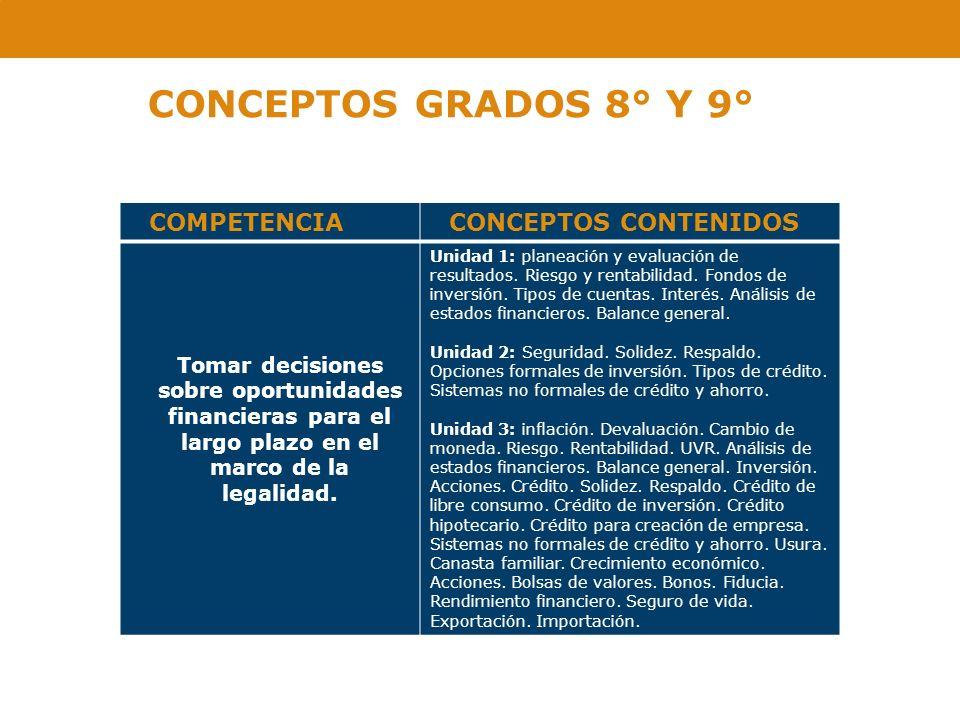 CONCEPTOS GRADOS 8° Y 9° COMPETENCIACONCEPTOS CONTENIDOS Tomar decisiones sobre oportunidades financieras para el largo plazo en el marco de la legali