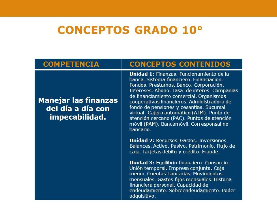 CONCEPTOS GRADO 10° COMPETENCIACONCEPTOS CONTENIDOS Manejar las finanzas del día a día con impecabilidad. Unidad 1: Finanzas. Funcionamiento de la ban