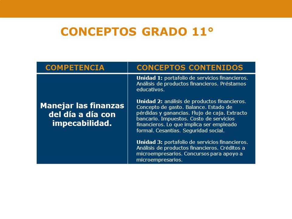 CONCEPTOS GRADO 11° COMPETENCIACONCEPTOS CONTENIDOS Manejar las finanzas del día a día con impecabilidad. Unidad 1: portafolio de servicios financiero