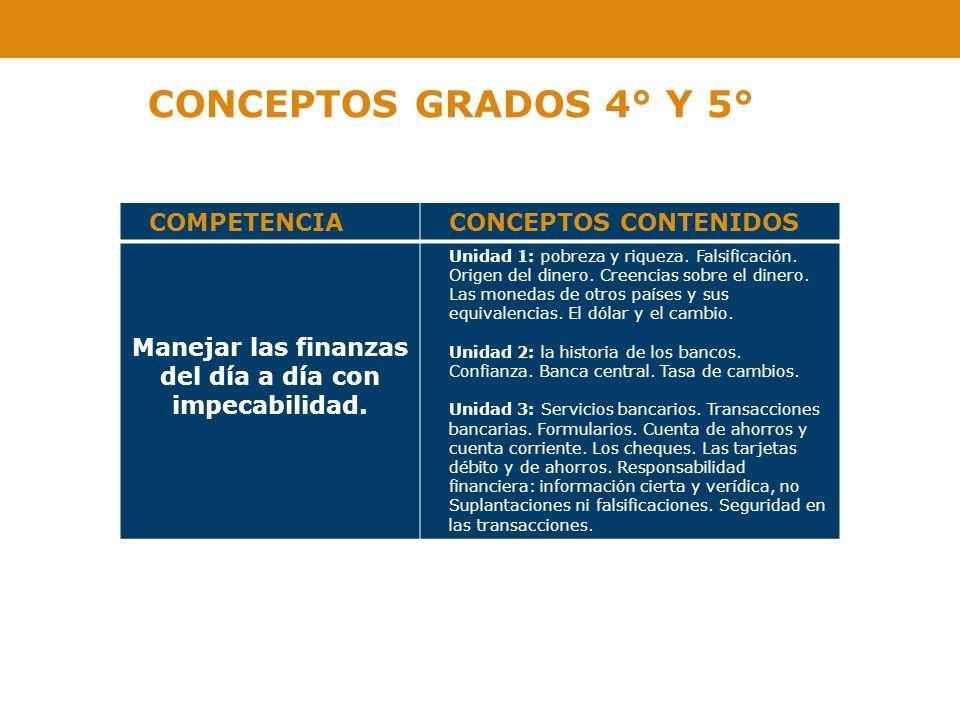 CONCEPTOS GRADOS 4° Y 5° COMPETENCIACONCEPTOS CONTENIDOS Manejar las finanzas del día a día con impecabilidad. Unidad 1: pobreza y riqueza. Falsificac