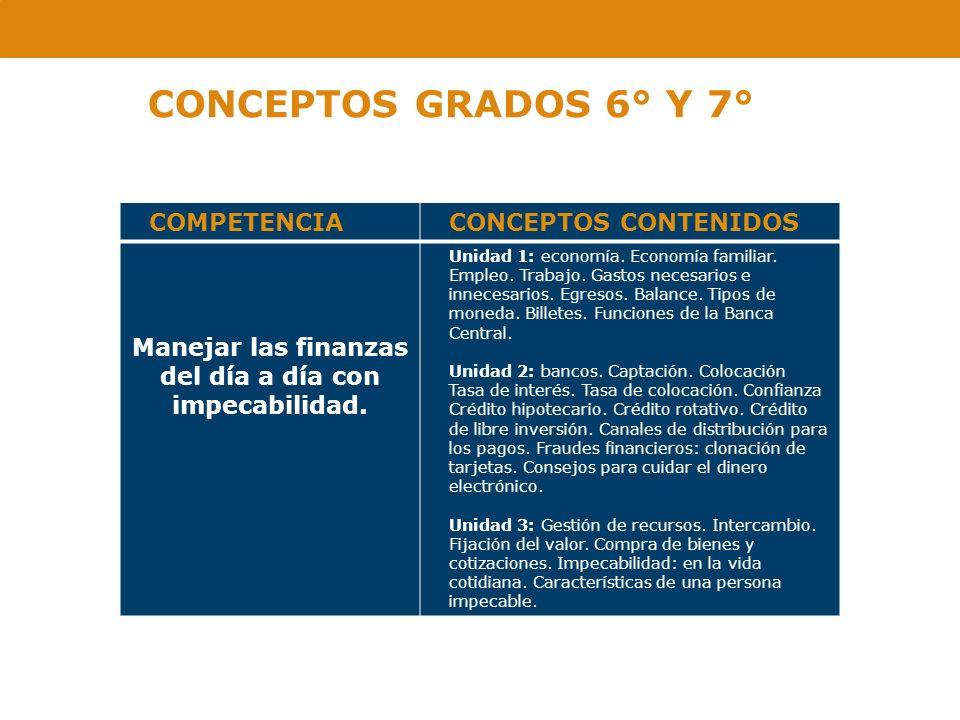 CONCEPTOS GRADOS 6° Y 7° COMPETENCIACONCEPTOS CONTENIDOS Manejar las finanzas del día a día con impecabilidad. Unidad 1: economía. Economía familiar.